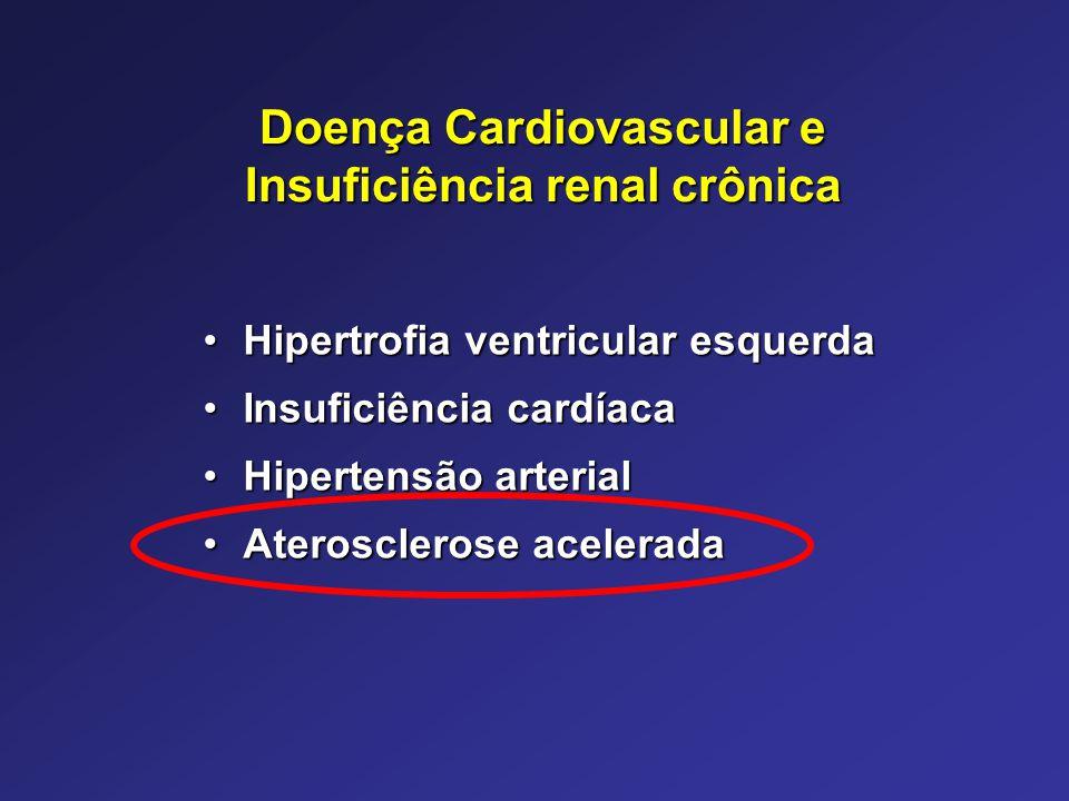 Doença Cardiovascular e Insuficiência renal crônica