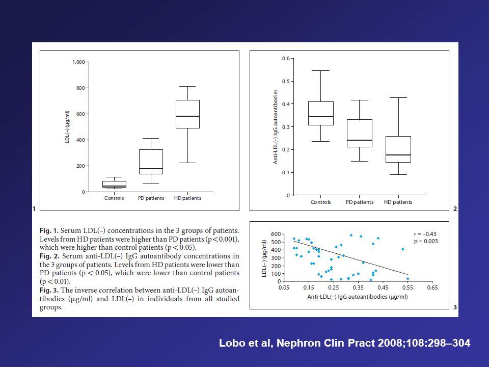 Lobo et al, Nephron Clin Pract 2008;108:298–304