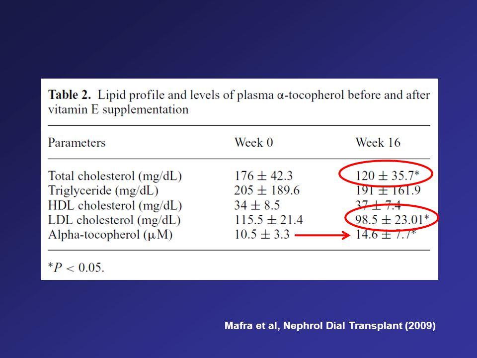 Mafra et al, Nephrol Dial Transplant (2009)