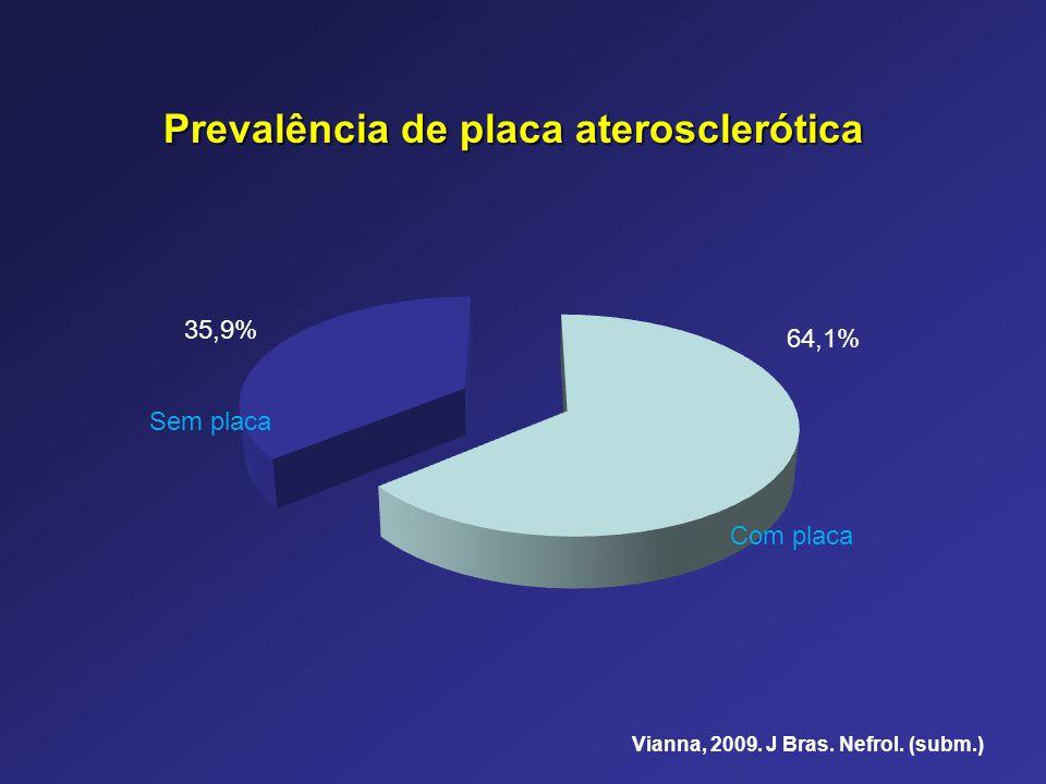 Prevalência de placa aterosclerótica
