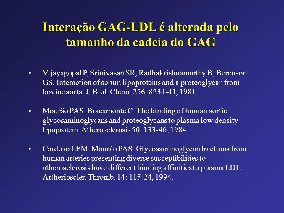 Interação GAG-LDL é alterada pelo tamanho da cadeia do GAG