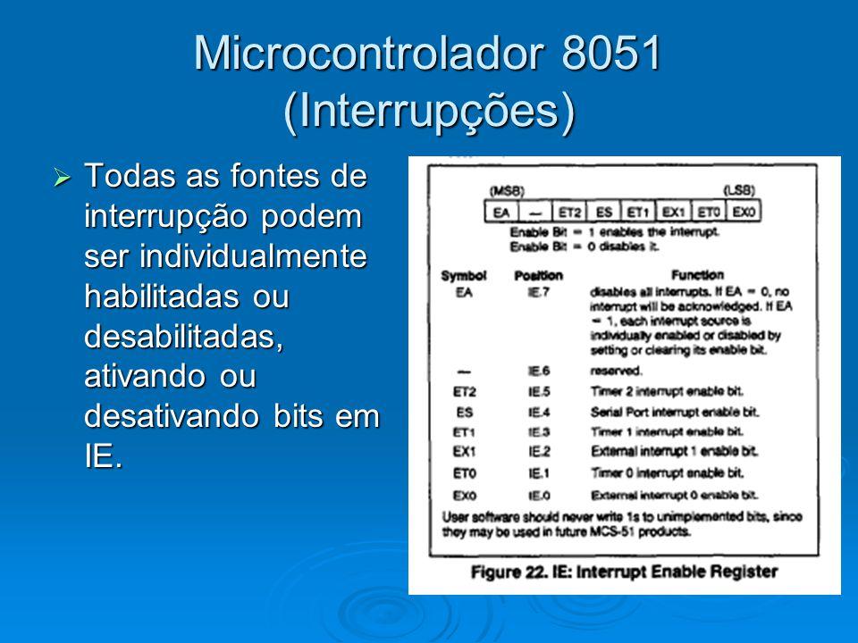 Microcontrolador 8051 (Interrupções)