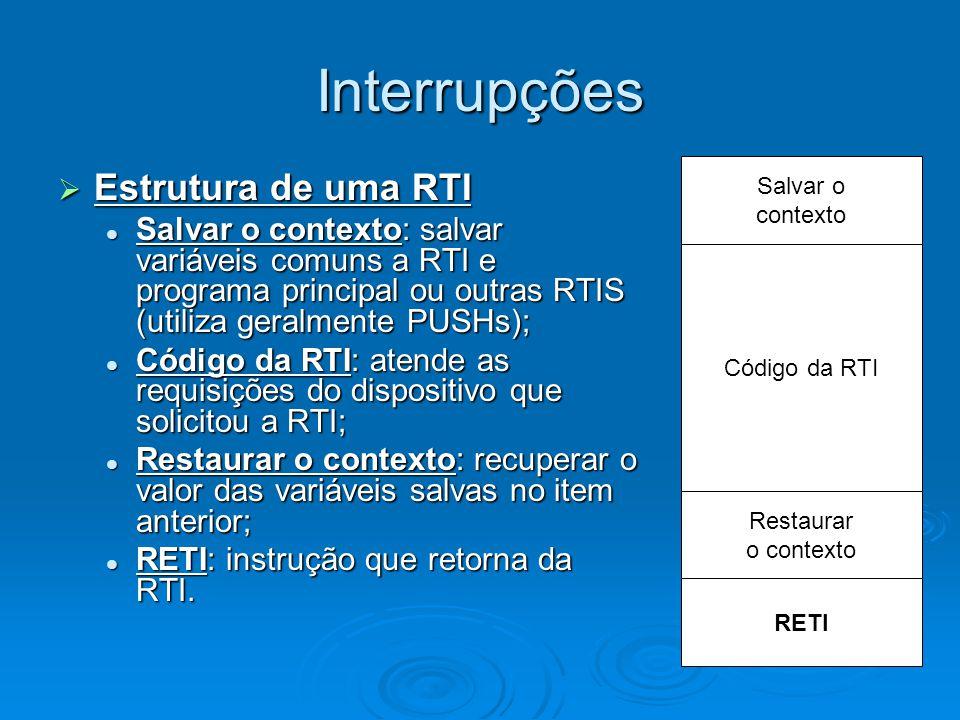 Interrupções Estrutura de uma RTI
