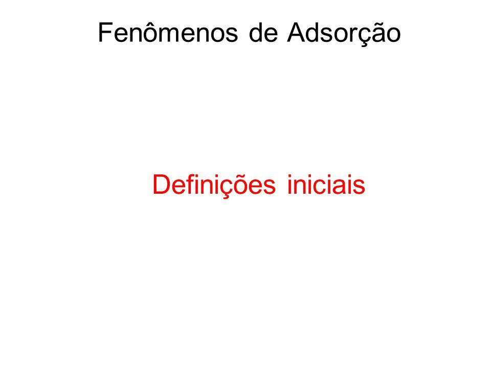 Fenômenos de Adsorção Definições iniciais