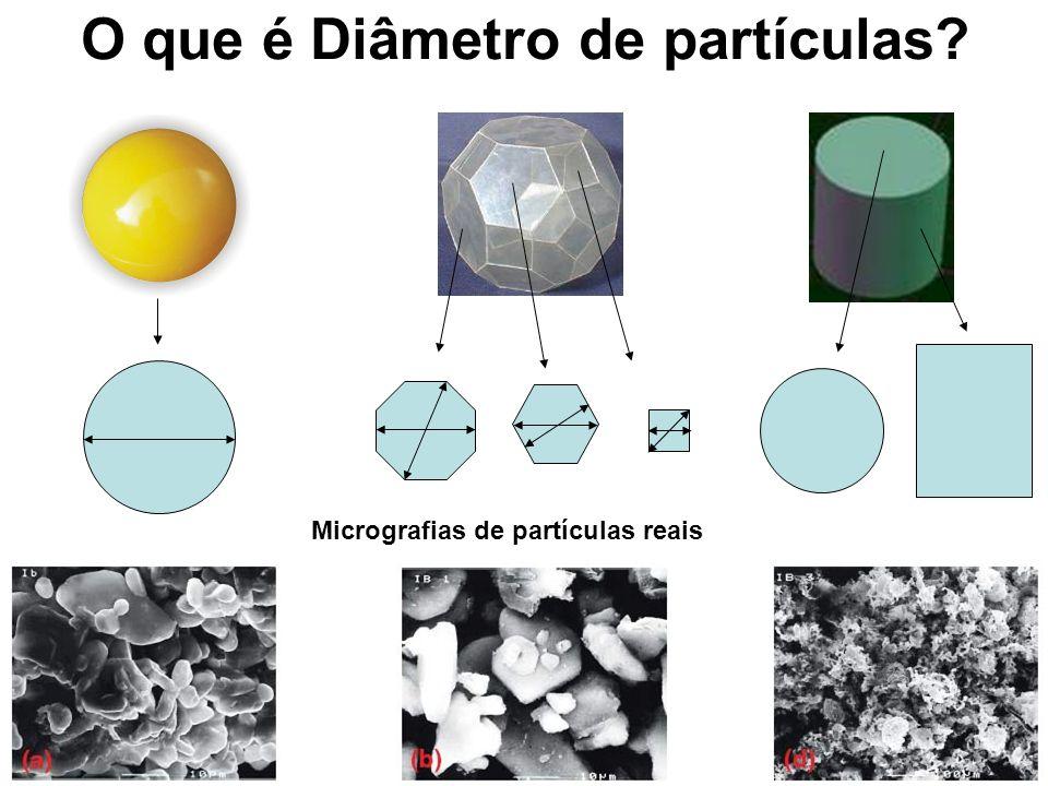 O que é Diâmetro de partículas