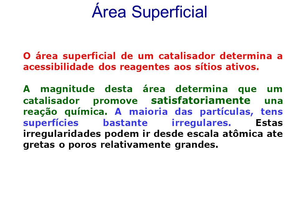 Área Superficial O área superficial de um catalisador determina a acessibilidade dos reagentes aos sítios ativos.