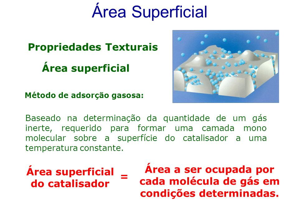 Área superficial do catalisador