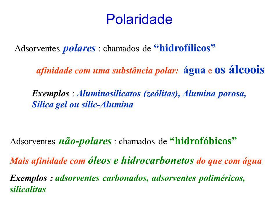 Polaridade Adsorventes polares : chamados de hidrofílicos