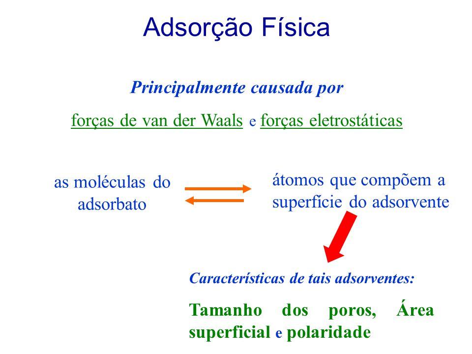 Adsorção Física Principalmente causada por