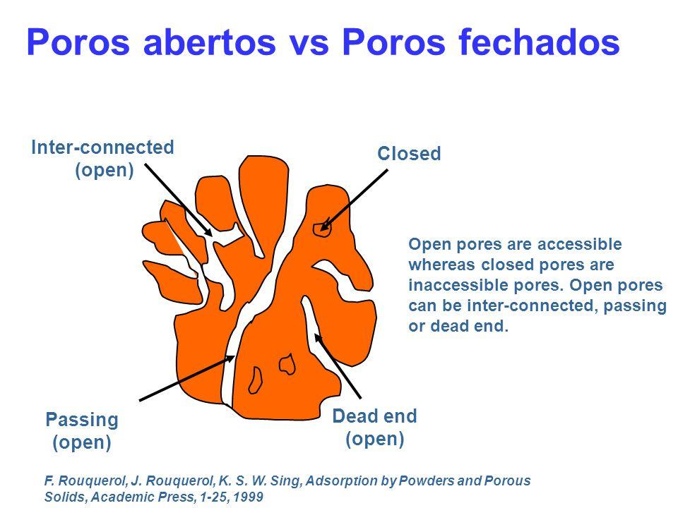 Poros abertos vs Poros fechados
