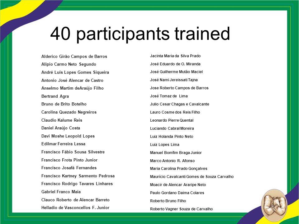 40 participants trained Alderico Girão Campos de Barros