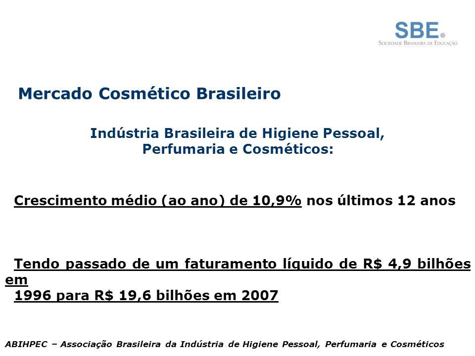 Indústria Brasileira de Higiene Pessoal, Perfumaria e Cosméticos: