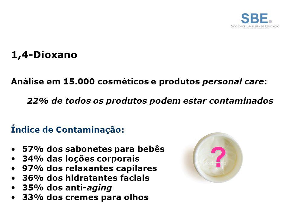 22% de todos os produtos podem estar contaminados