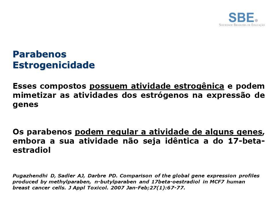 Parabenos Estrogenicidade