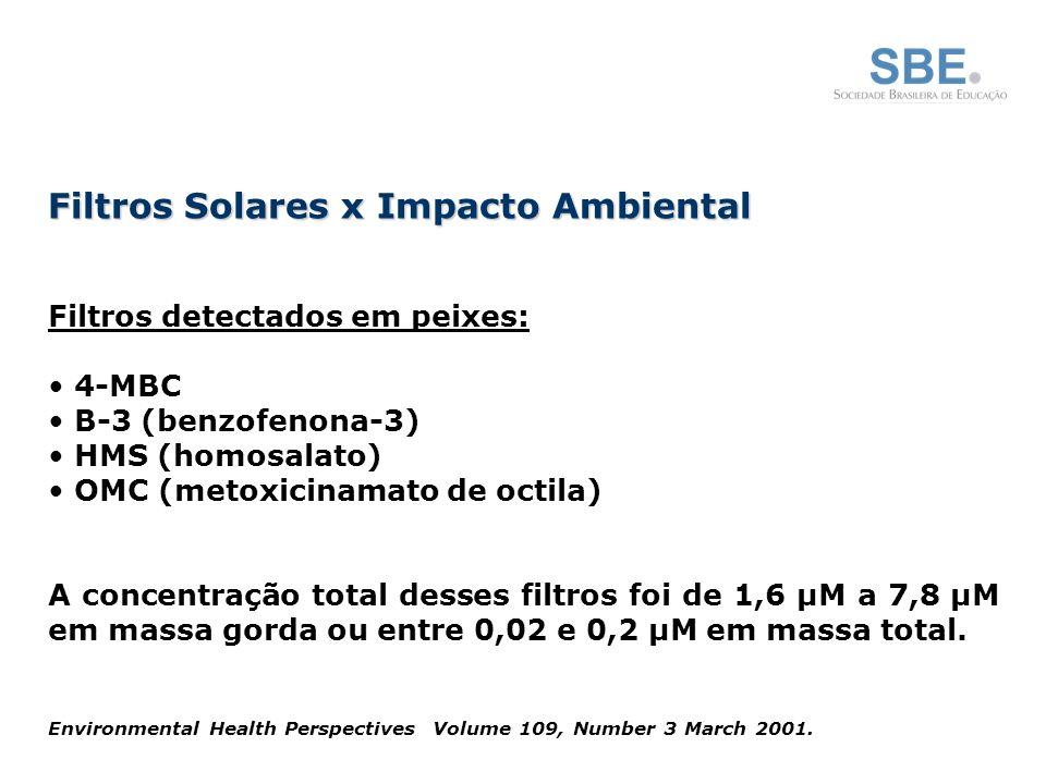 Filtros Solares x Impacto Ambiental