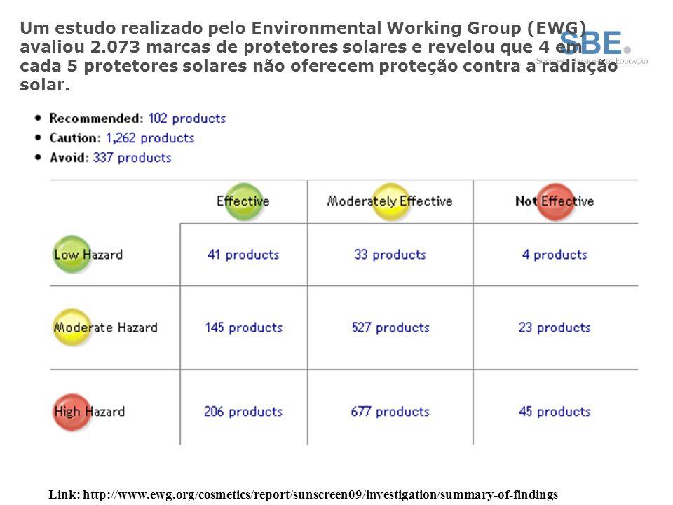 Um estudo realizado pelo Environmental Working Group (EWG) avaliou 2