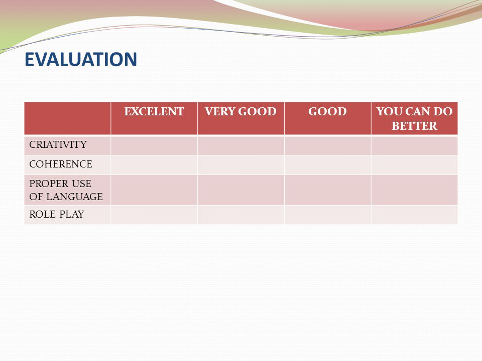 EVALUATION EXCELENT VERY GOOD GOOD YOU CAN DO BETTER CRIATIVITY