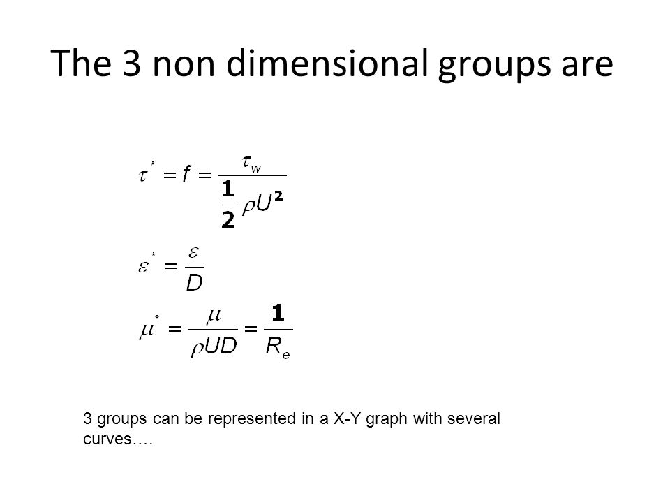 The 3 non dimensional groups are