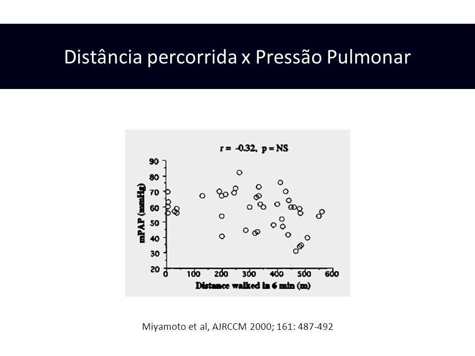 Distância percorrida x Pressão Pulmonar