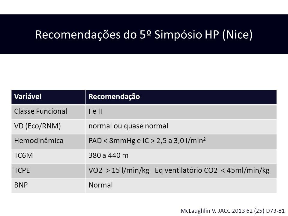 Recomendações do 5º Simpósio HP (Nice)
