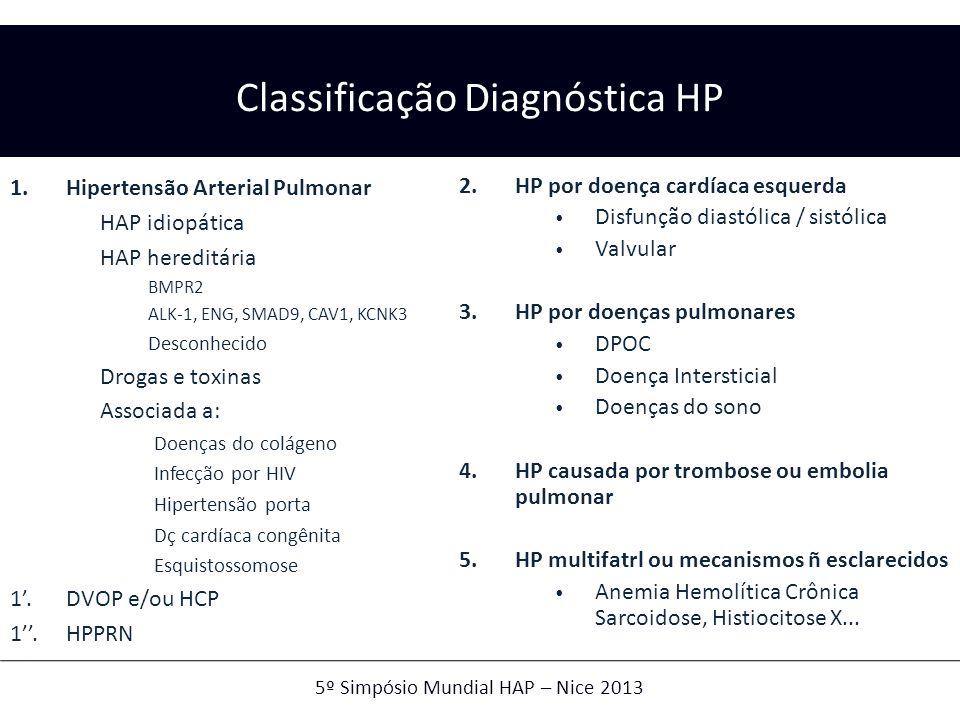 Classificação Diagnóstica HP