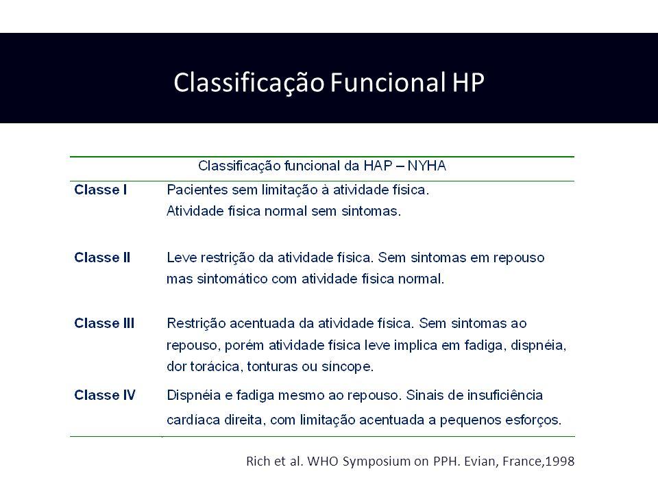 Classificação Funcional HP