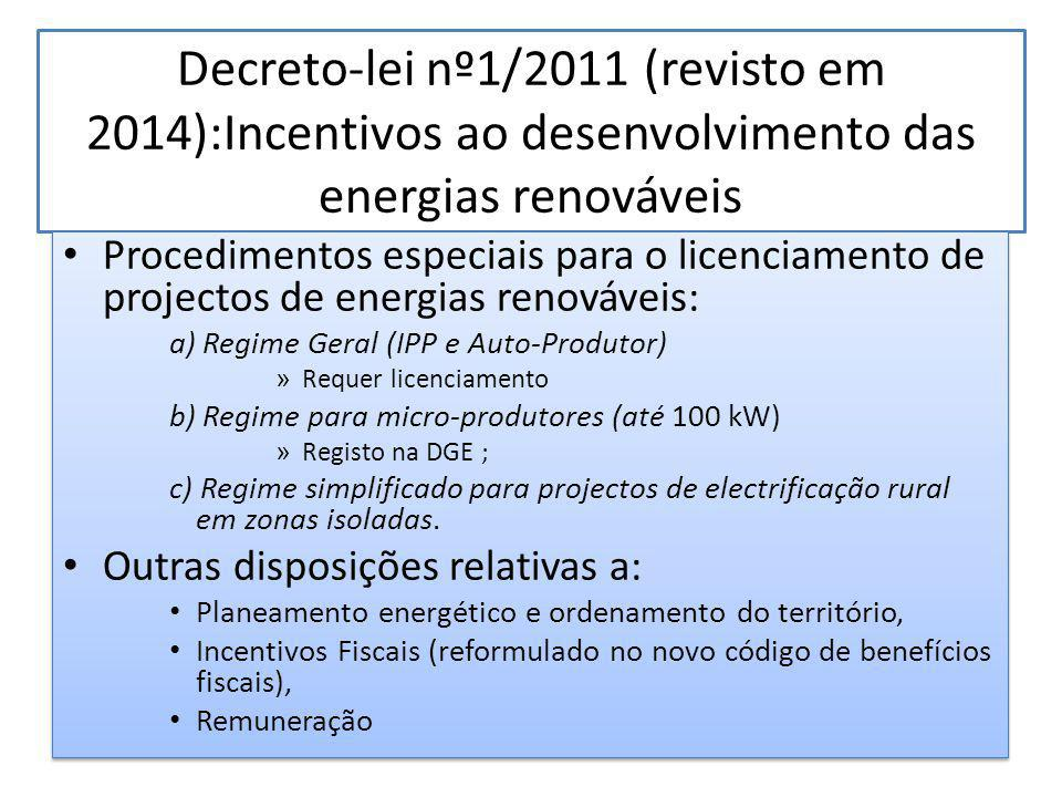 Decreto-lei nº1/2011 (revisto em 2014):Incentivos ao desenvolvimento das energias renováveis
