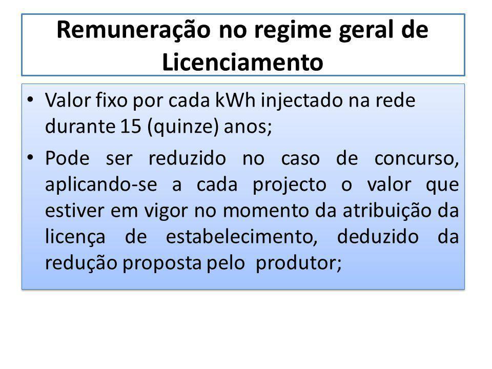 Remuneração no regime geral de Licenciamento