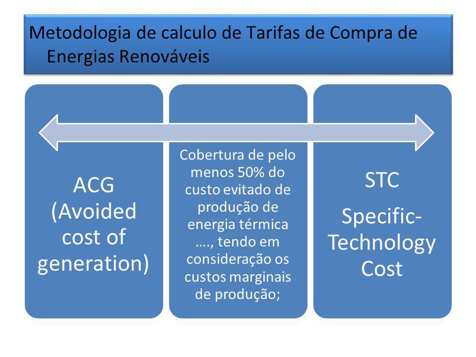 Metodologia de calculo de Tarifas de Compra de Energias Renováveis