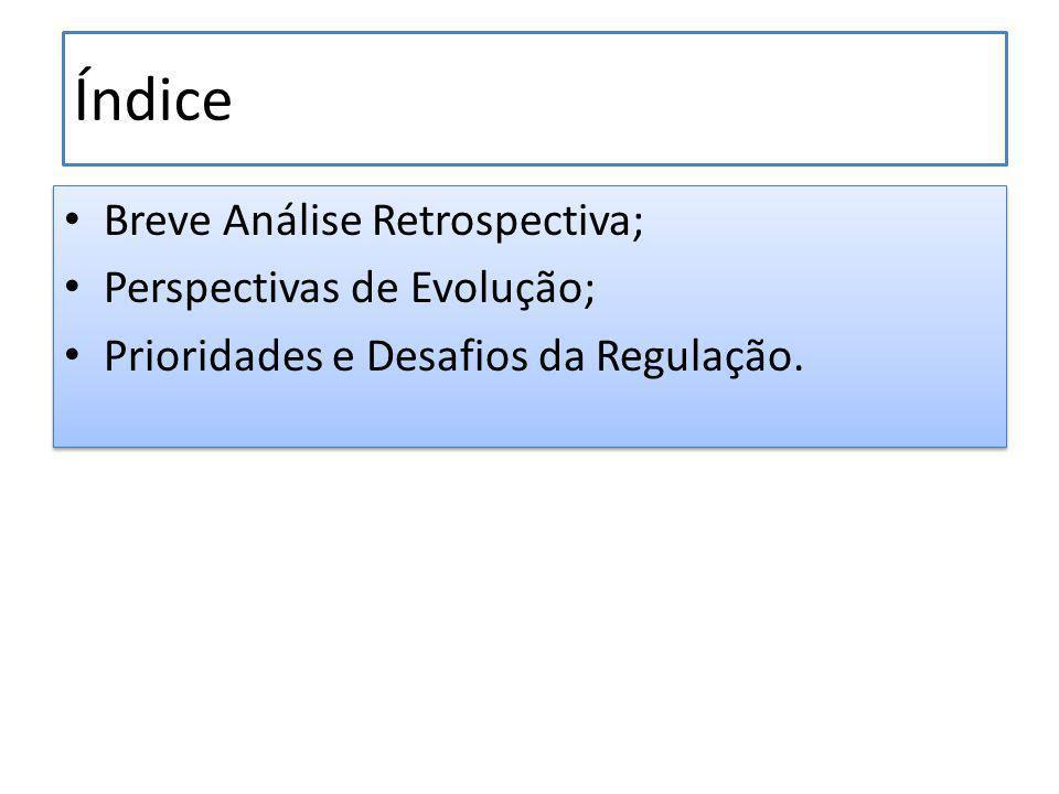 Índice Breve Análise Retrospectiva; Perspectivas de Evolução;