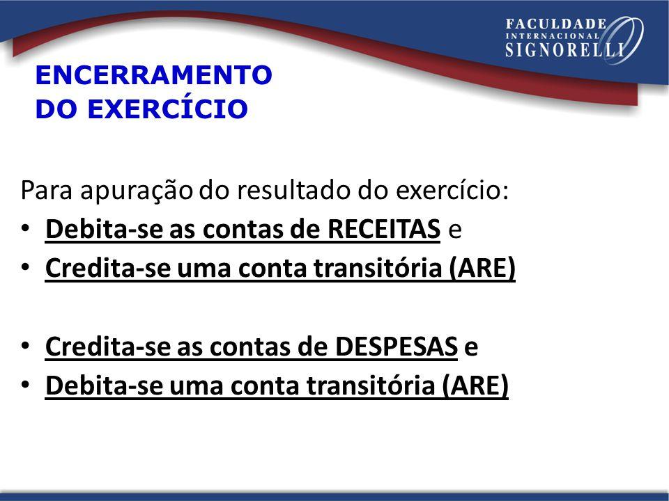 Para apuração do resultado do exercício:
