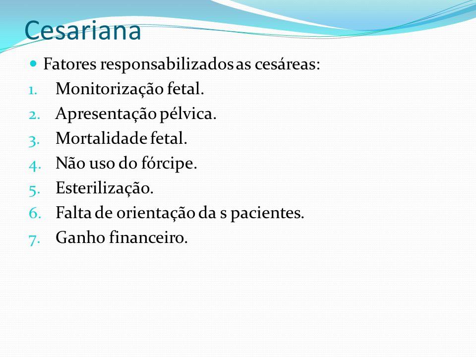 Cesariana Fatores responsabilizados as cesáreas: Monitorização fetal.