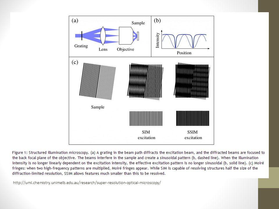 http://uml. chemistry. unimelb. edu