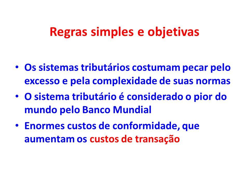 Regras simples e objetivas