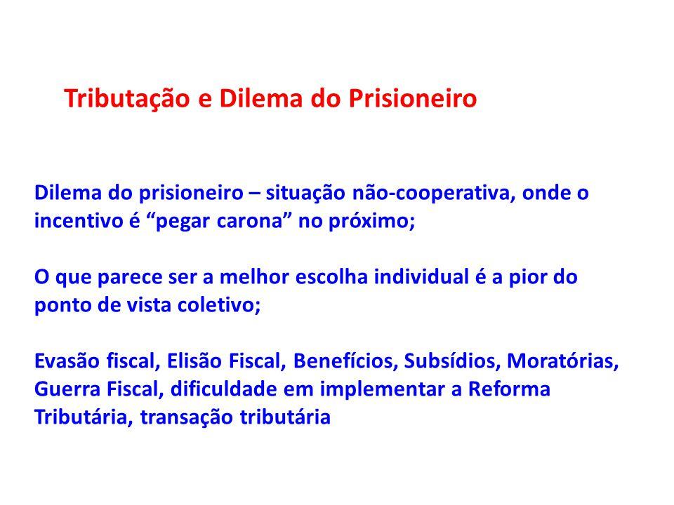 Tributação e Dilema do Prisioneiro