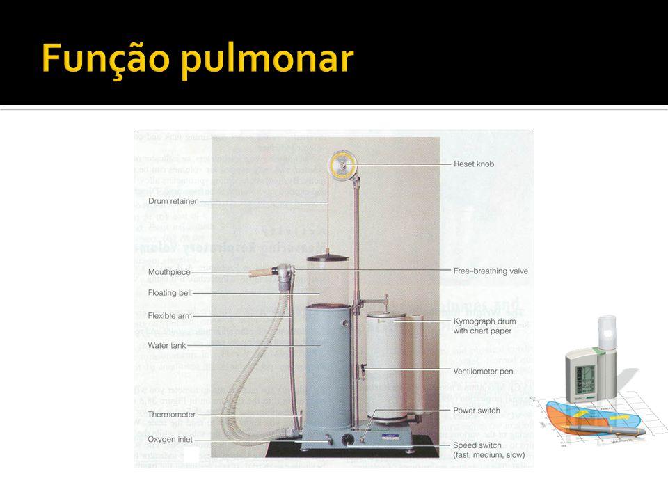 Função pulmonar 28