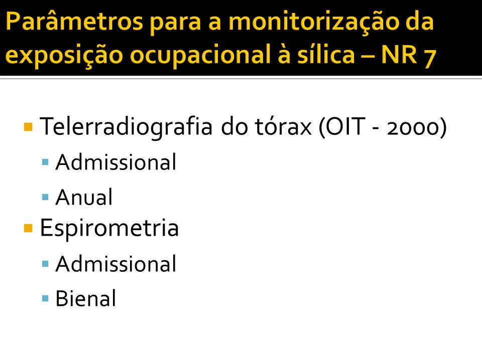 Parâmetros para a monitorização da exposição ocupacional à sílica – NR 7