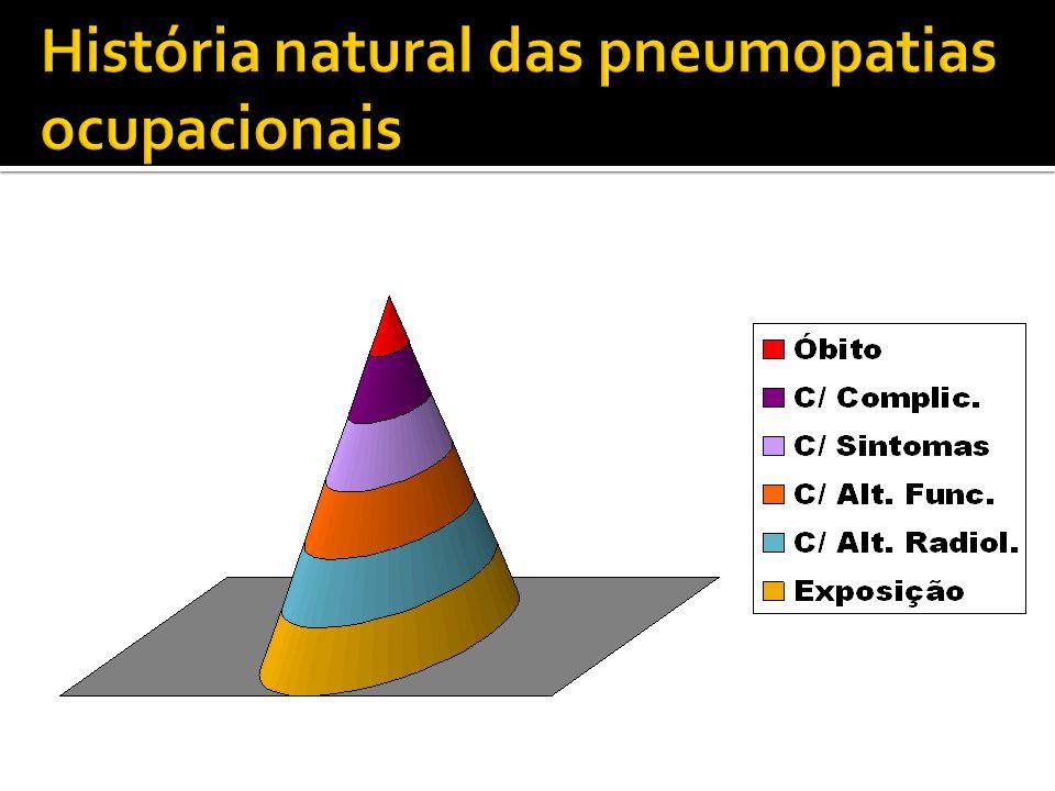 História natural das pneumopatias ocupacionais