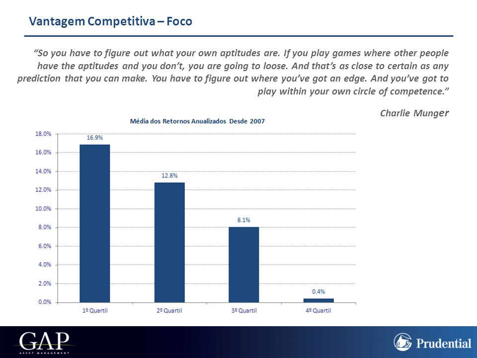 Vantagem Competitiva – Foco