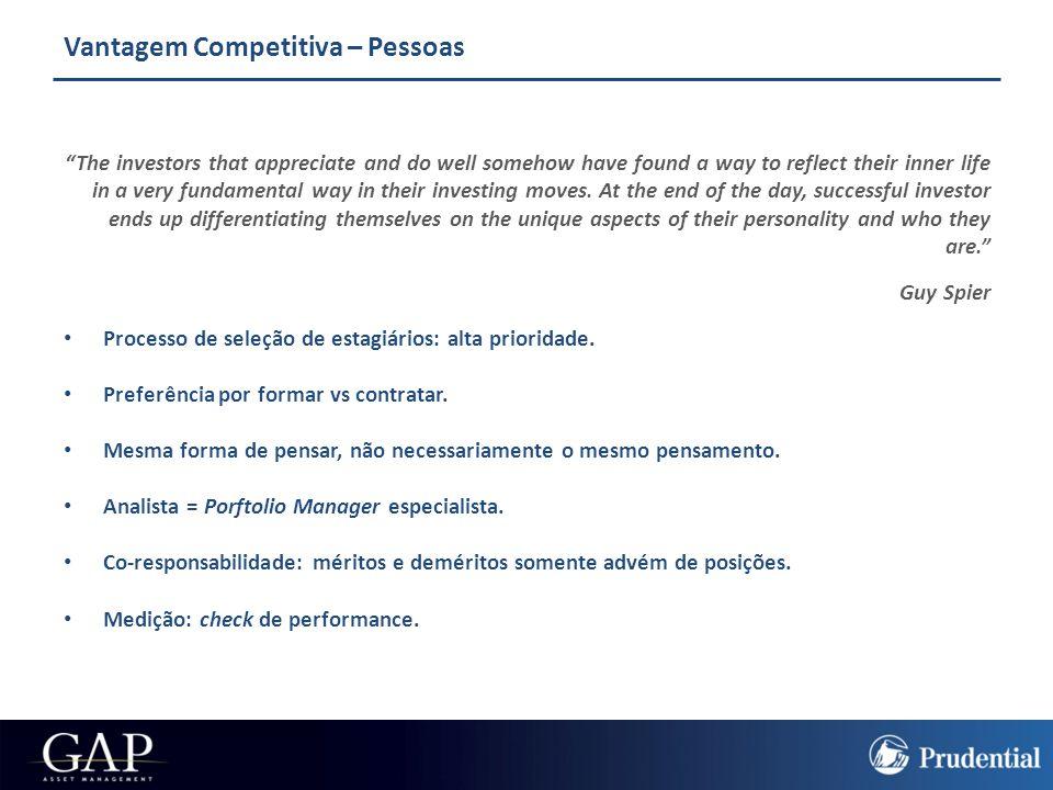 Vantagem Competitiva – Pessoas