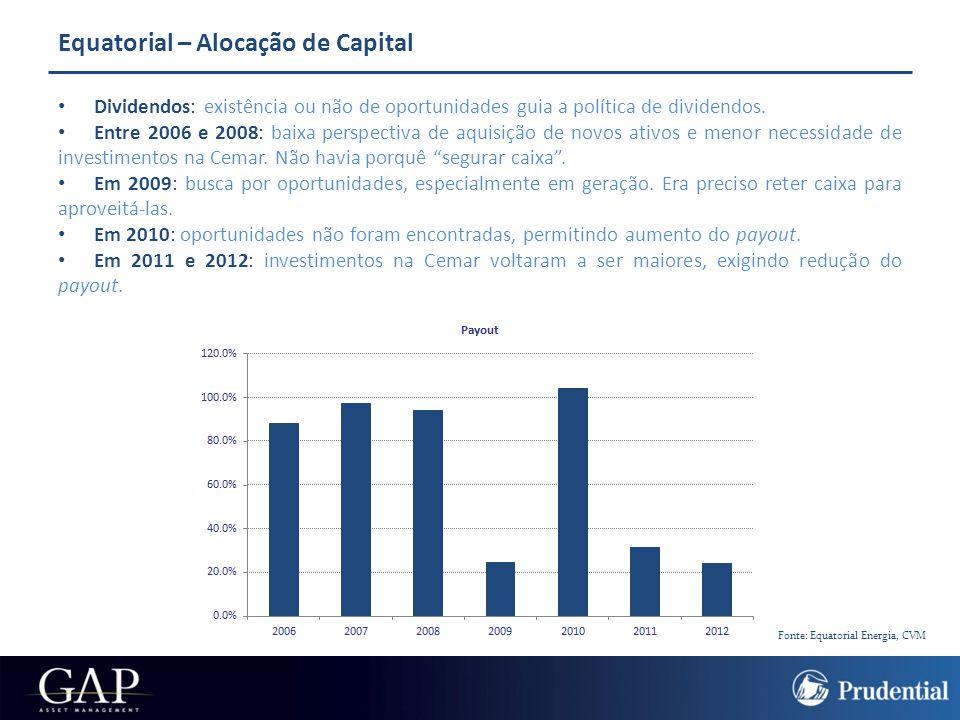 Equatorial – Alocação de Capital