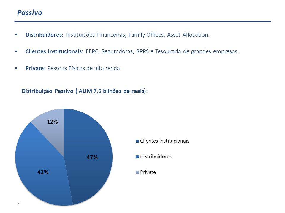 Passivo Distribuidores: Instituições Financeiras, Family Offices, Asset Allocation.