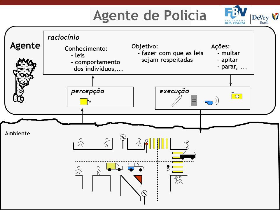 Agente de Policia Agente raciocínio percepção execução Objetivo: