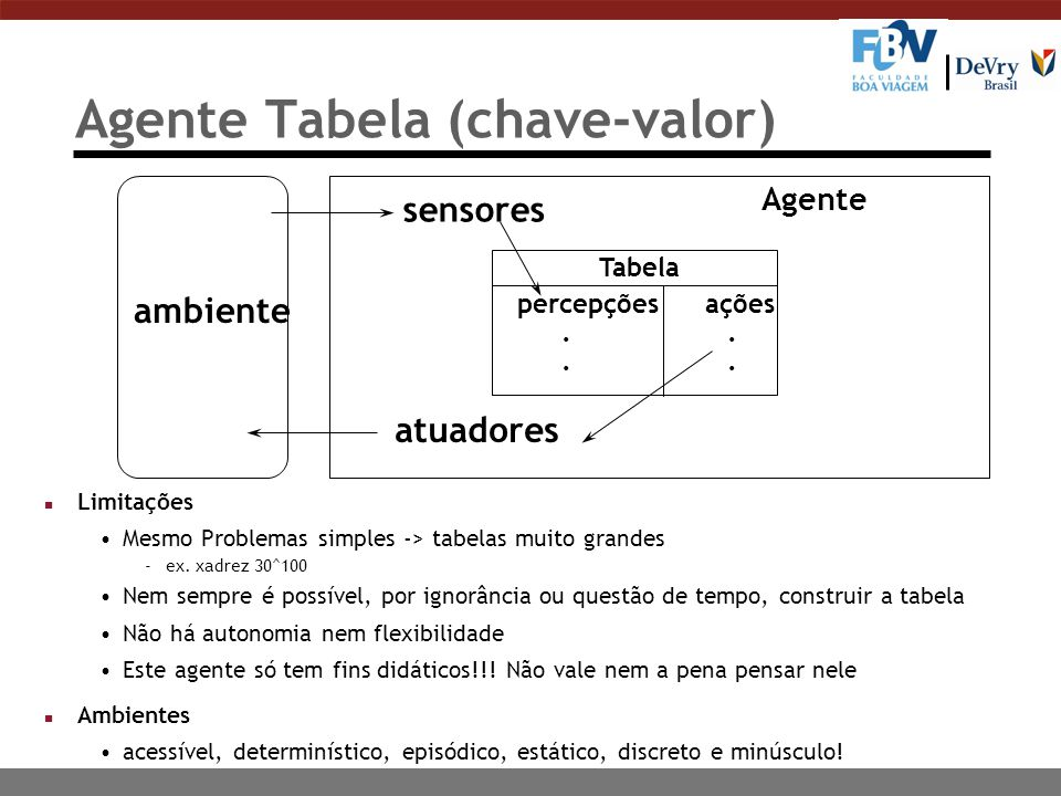 Agente Tabela (chave-valor)