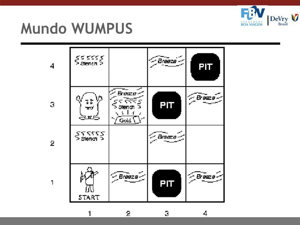 Mundo WUMPUS