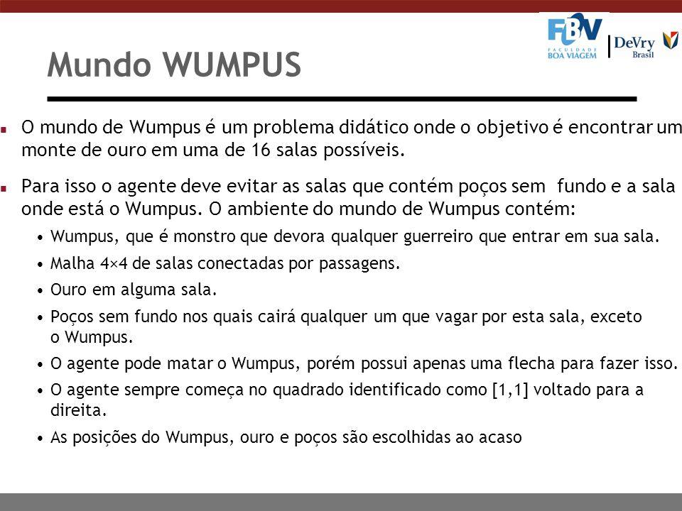 Mundo WUMPUS O mundo de Wumpus é um problema didático onde o objetivo é encontrar um monte de ouro em uma de 16 salas possíveis.