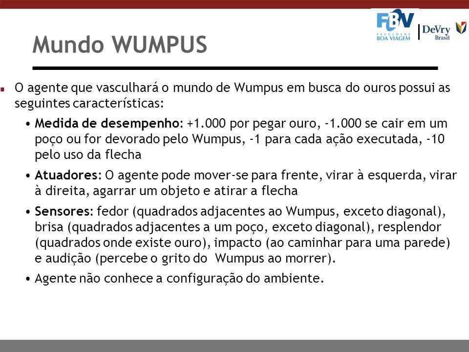 Mundo WUMPUS O agente que vasculhará o mundo de Wumpus em busca do ouros possui as seguintes características: