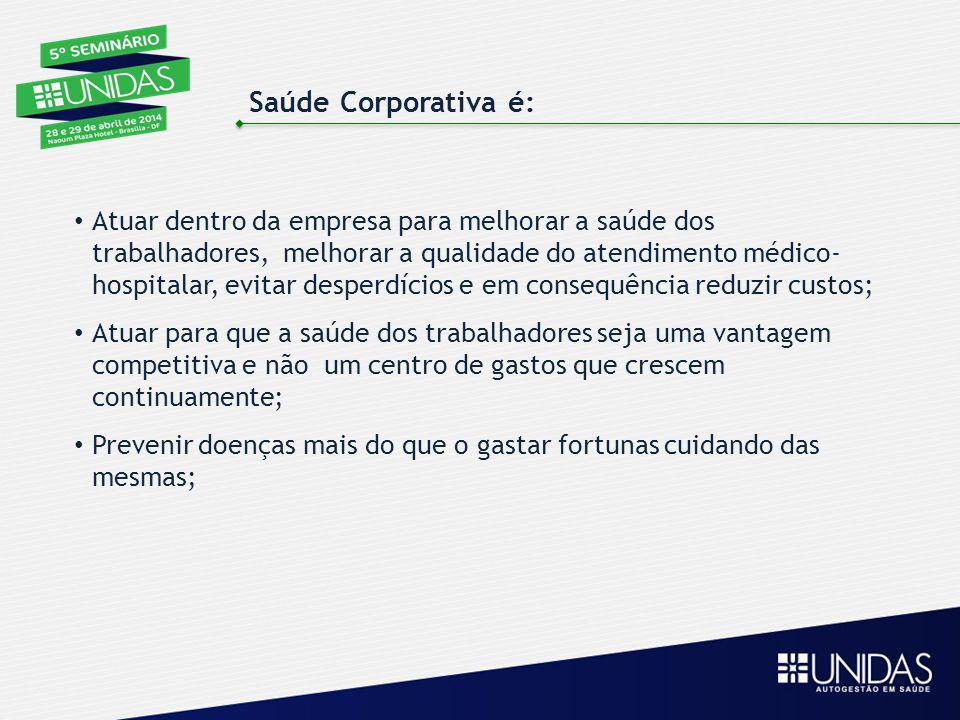 Saúde Corporativa é: