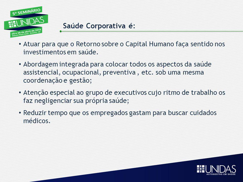 Saúde Corporativa é: Atuar para que o Retorno sobre o Capital Humano faça sentido nos investimentos em saúde.
