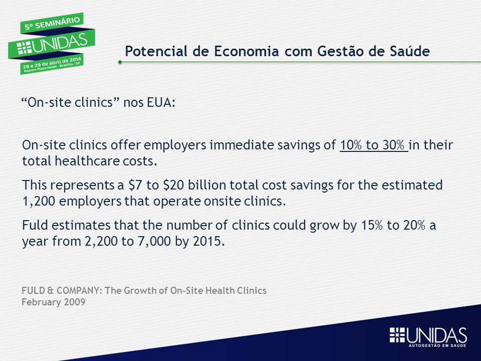 Potencial de Economia com Gestão de Saúde